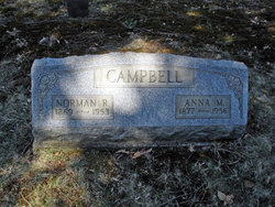 Norman Robert Nor Campbell