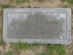 Archibald Newton Brown