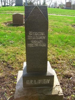 George W. Bradley