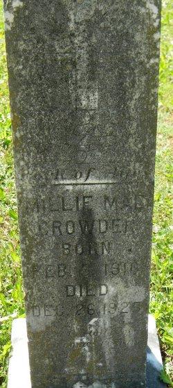 Minnie Mae Crowder