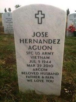 Jose H. Aguon