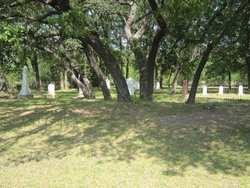 Cole/Markham Cemetery