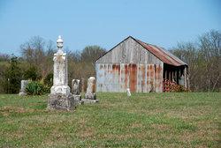 Index Cemetery