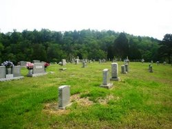 Dyllis Church Cemetery