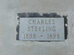 Charles Sterling