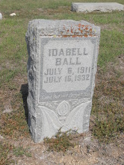 Idabell Ball