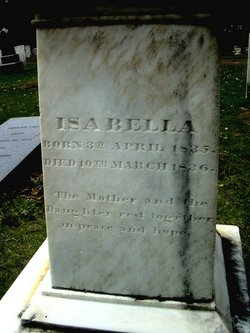 Isabella Field