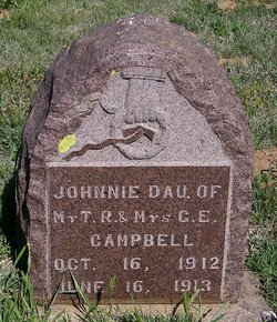 Johnnie Campbell