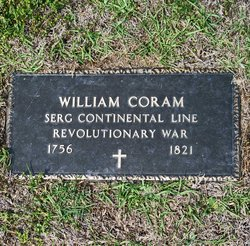 William Coram