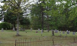 Beulah Baptist Church Cemetery