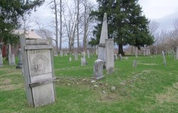 West Gaines Cemetery