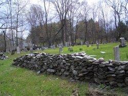 Baptist Churchyard