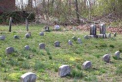 Ballance Meeting Cemetery