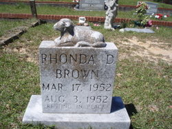Rhonda D. Brown