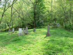 Click-Moore Cemetery