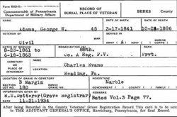 Pvt George W. Adams