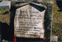 Alexander Francis Mottley