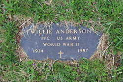 Willie Anderson