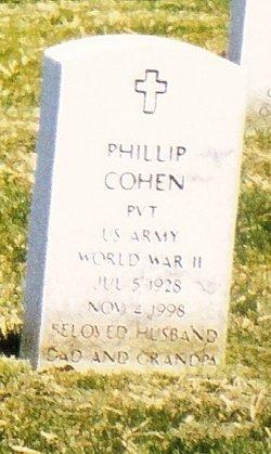 Phillip Cohen