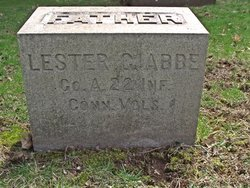 Lester Gowdy Abbe