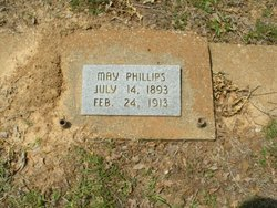 May Phillips
