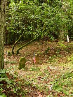 Ballow Cemetery