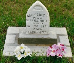 Margaret F. Maggie Miller
