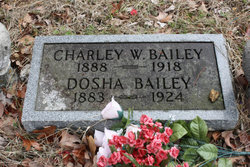 Charley William Bailey