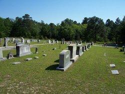 Saint James Lutheran Church Cemetery (Summit)