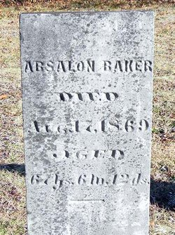Absalom Baker