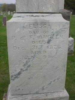 Melissa Anglen