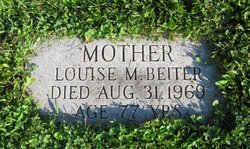 Louise M. <i>Phillipps</i> Beiter
