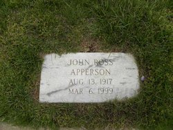John R Apperson