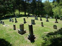 Spivey Family Cemetery