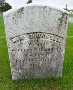 Mary <i>White</i> Brownell