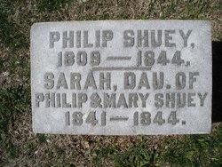 Philip Shuey