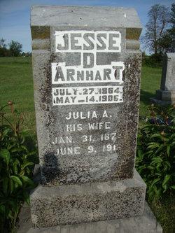 Jesse Dawson Arnhart