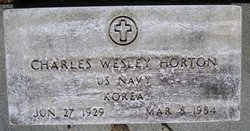 Charles Wesley Horton