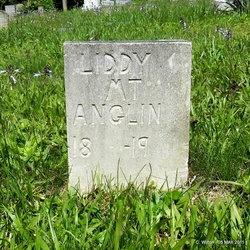 Lydia Margaret Liddy <i>Thomas</i> Anglin
