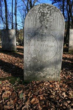 Joseph Wheelock Daniels