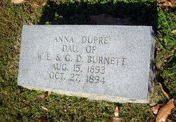 Anna Dupre Burnett
