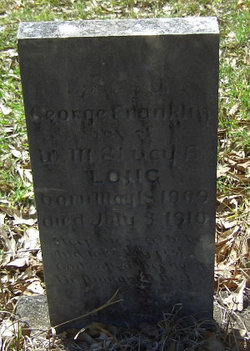 George Franklin Long