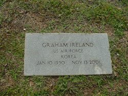 Graham Franklin Pop Ireland