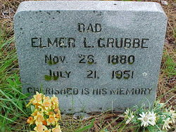 Elmer Leonard Grubbe