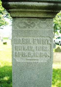 Basil Ewry