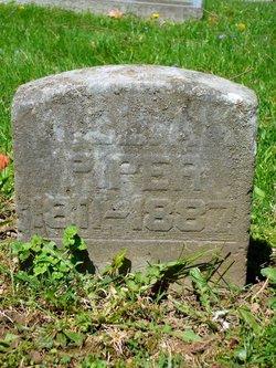 William Piper