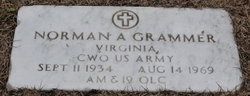 Capt Norman Angie Grammer