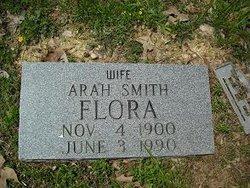 Arah <i>Smith</i> Flora