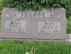 Archibald Howell Brooke