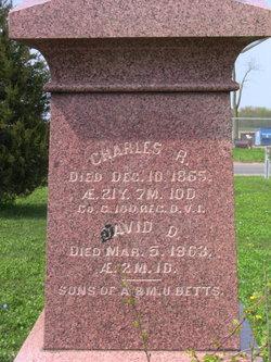 Charles R. Betts